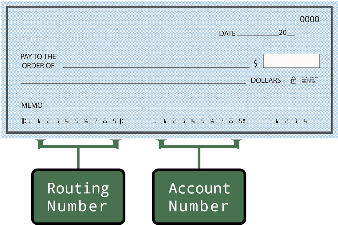 Sample check showing where to locate routing number and account number